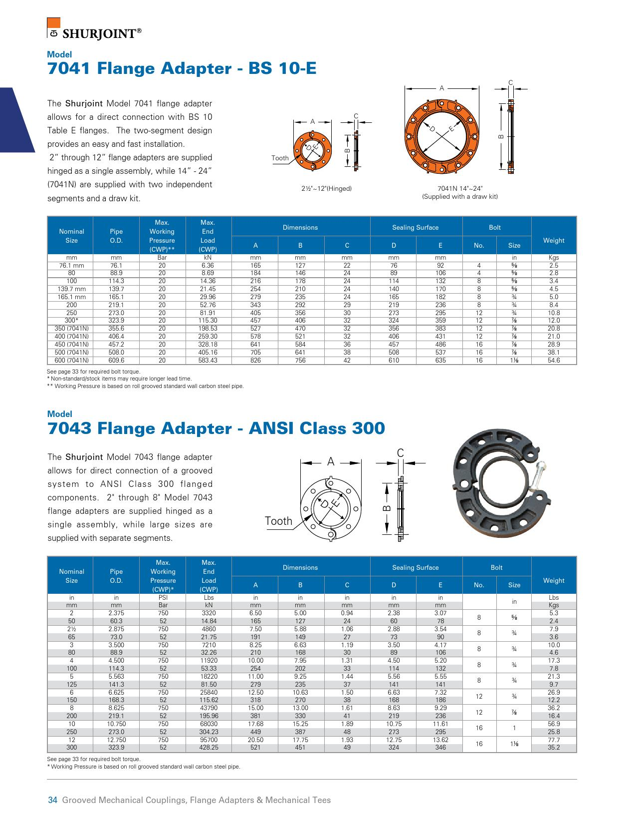 Grooved Mechanical Couplings,Flange Adapters