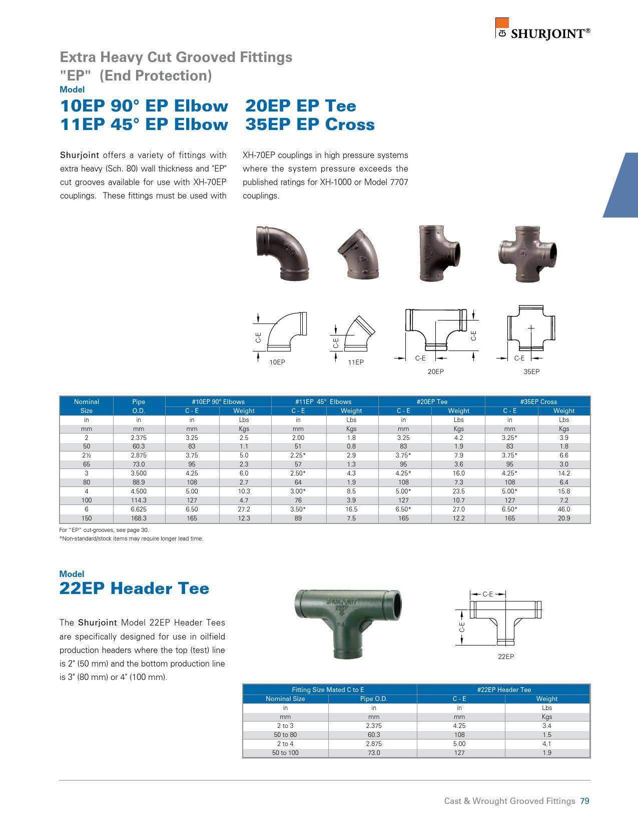 Cast & Wrought Grooved Fittings,Extra Heavy Grooved Fittings