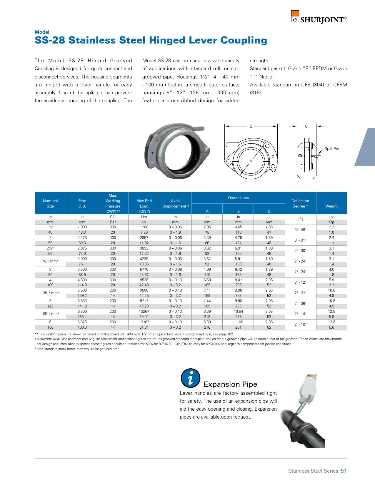 Stainless Steel Series, Grooved Mechanical Couplings