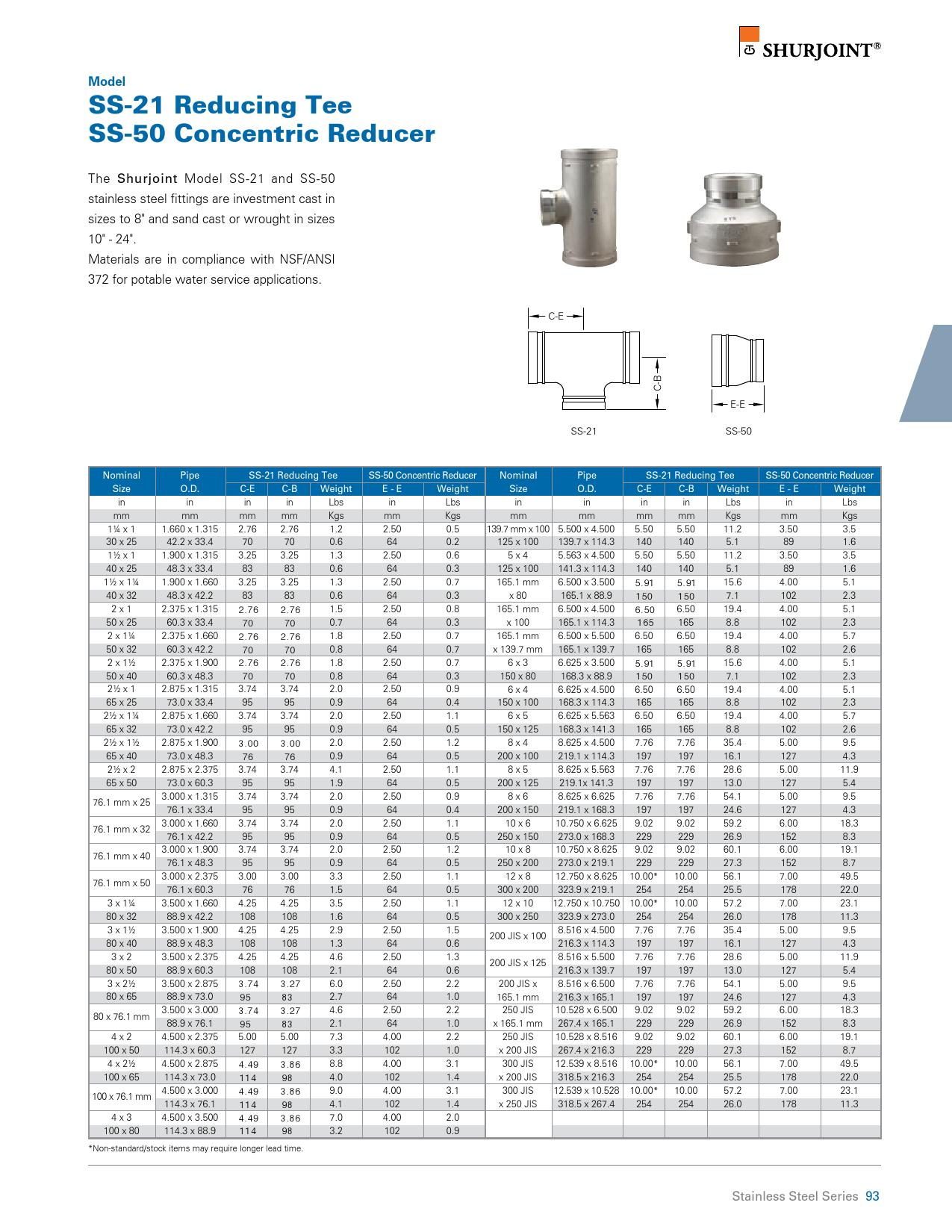 Stainless Steel Series, Cast bGrooved Fittings