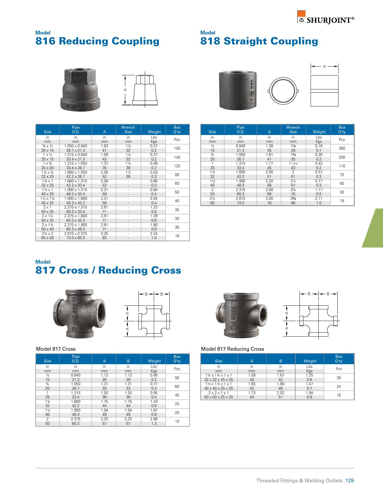 Threaded Fittings & Welding Outlets, Threaded Fittings