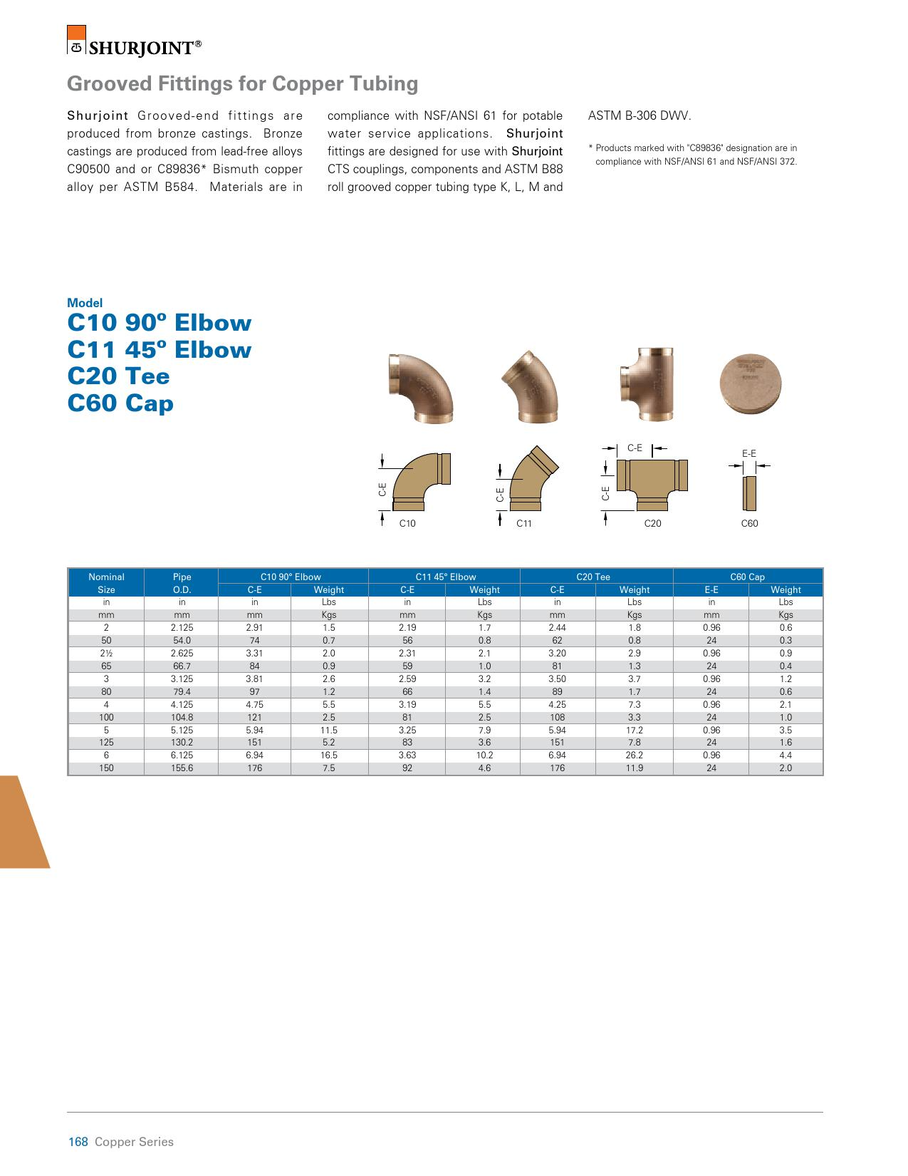 Copper Series, Grooved Fittings for Copper Tubing